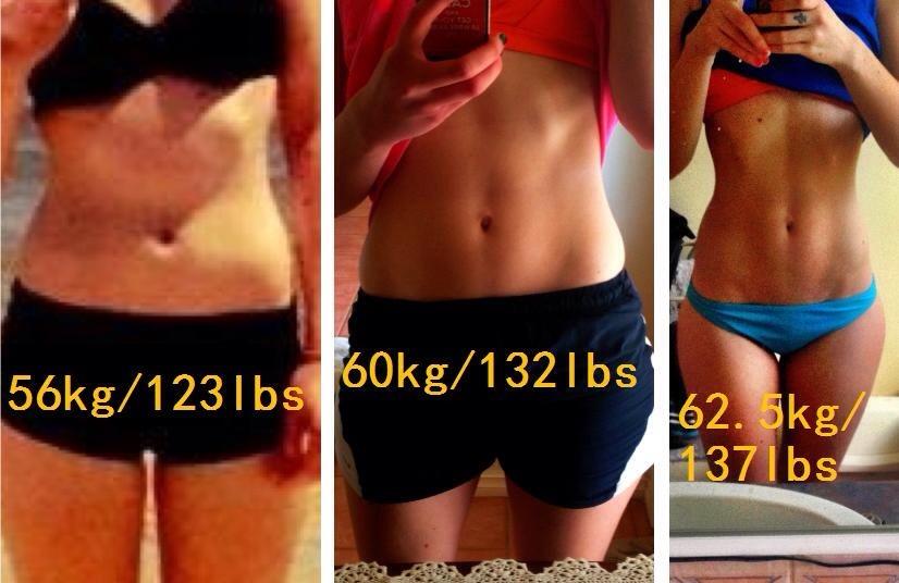 peso e gordura